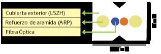 seccion-cable-plano-interior-2FO